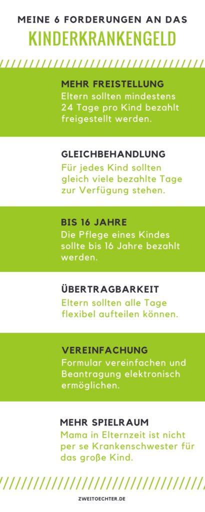 Infografik Meine 6 Forderungen an das Kinderkrankengeld