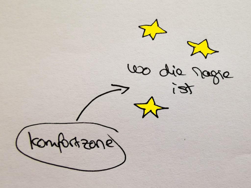 Komfortzone: Wo die Magie wartet,